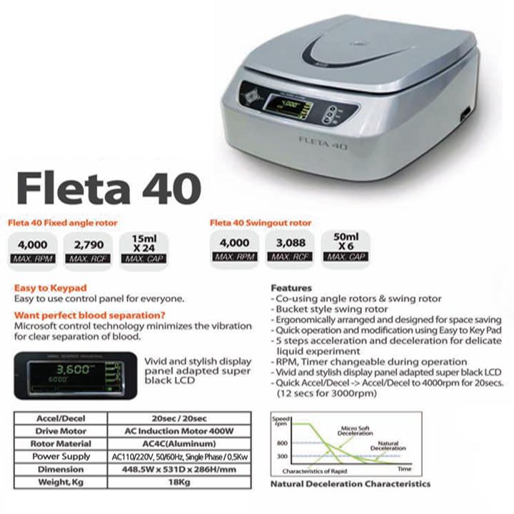 FLETA 40