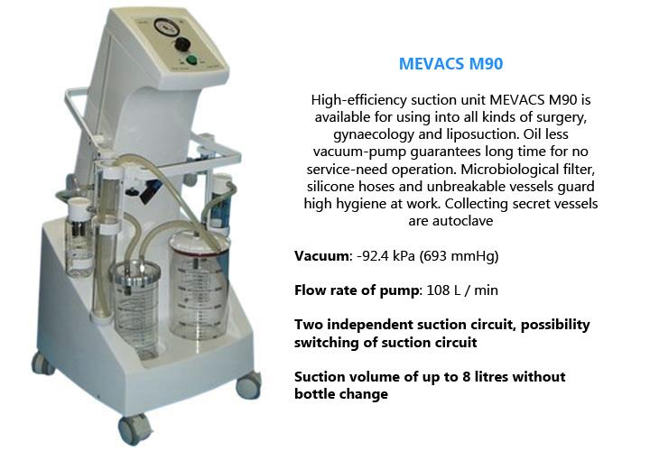 MEVECS M90